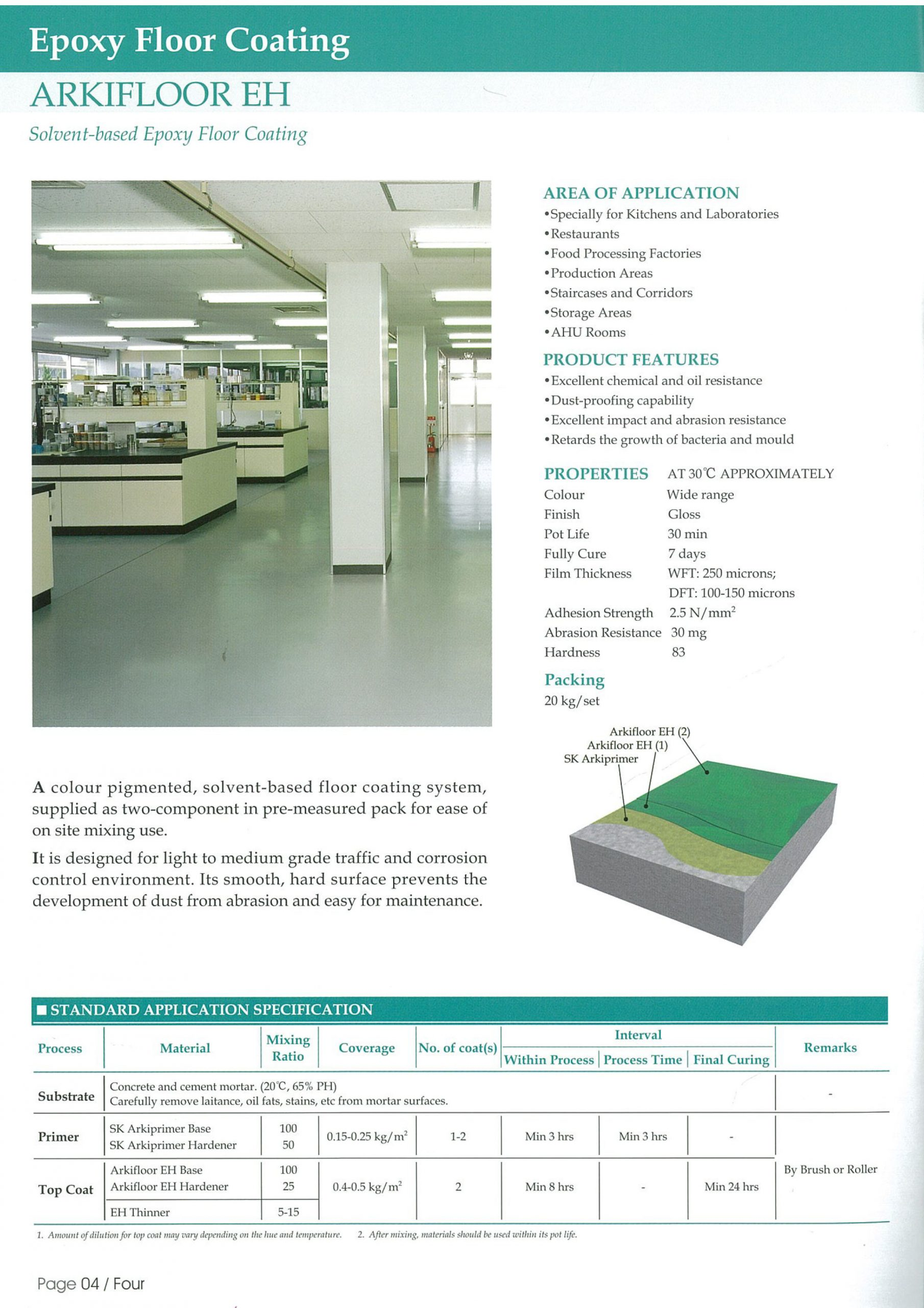 Floor Product Guide